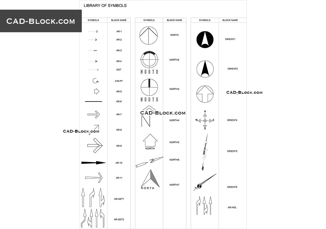 Library Of Symbols Cad Blocks Free Download