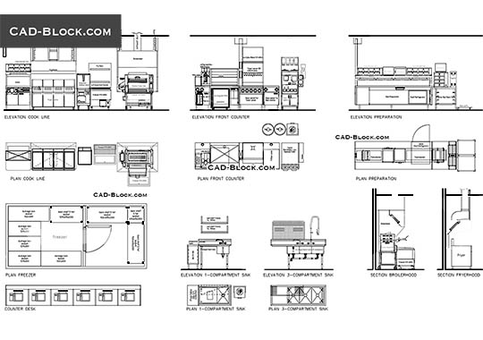 Plan & Elevation of Industrial Kitchen - free CAD file