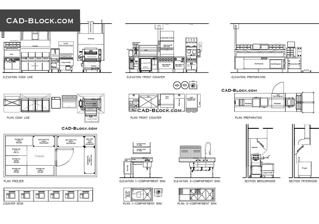 Plan & Elevation of Industrial Kitchen - CAD Blocks, AutoCAD file